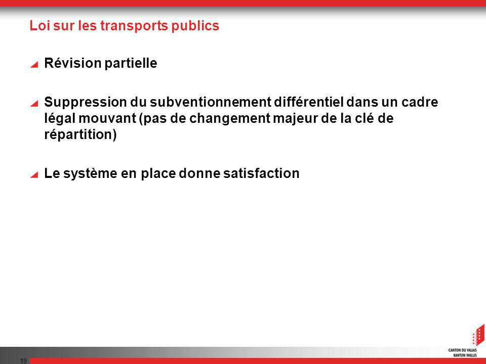 19 Loi sur les transports publics Révision partielle Suppression du subventionnement différentiel dans un cadre légal mouvant (pas de changement majeur de la clé de répartition) Le système en place donne satisfaction