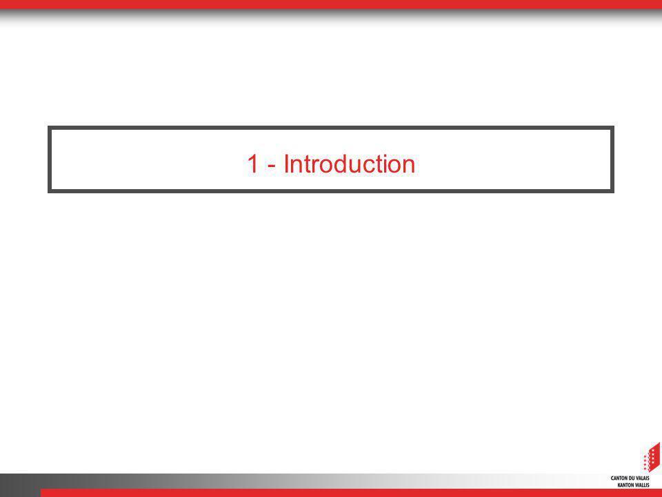 2 – Objectifs et démarche