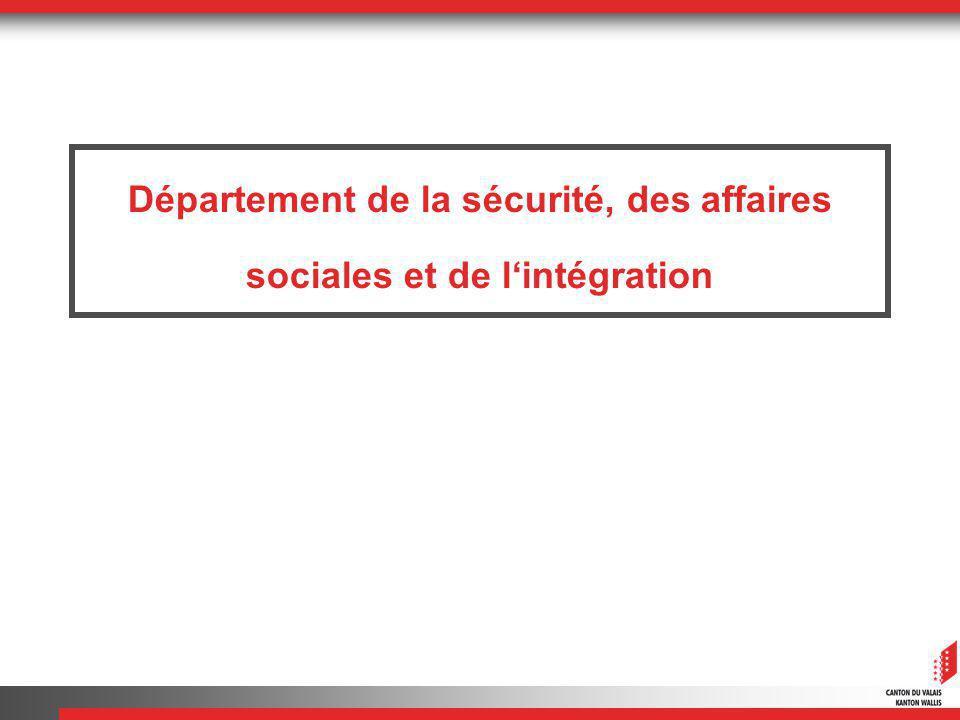 Département de la sécurité, des affaires sociales et de lintégration