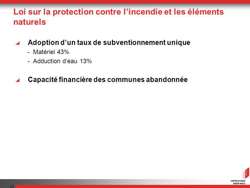 25 Loi sur la protection contre lincendie et les éléments naturels Adoption dun taux de subventionnement unique - Matériel 43% - Adduction deau 13% Capacité financière des communes abandonnée