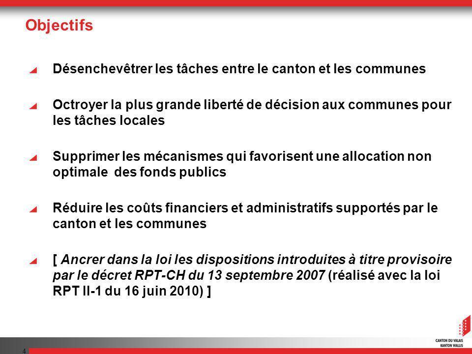 35 Etablissement DECS Pédagogie Compétences Communes Régions Parents Proximité Enseignement Directeurs