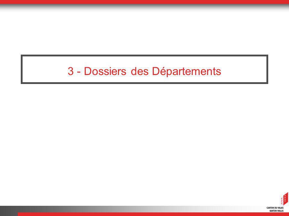 3 - Dossiers des Départements