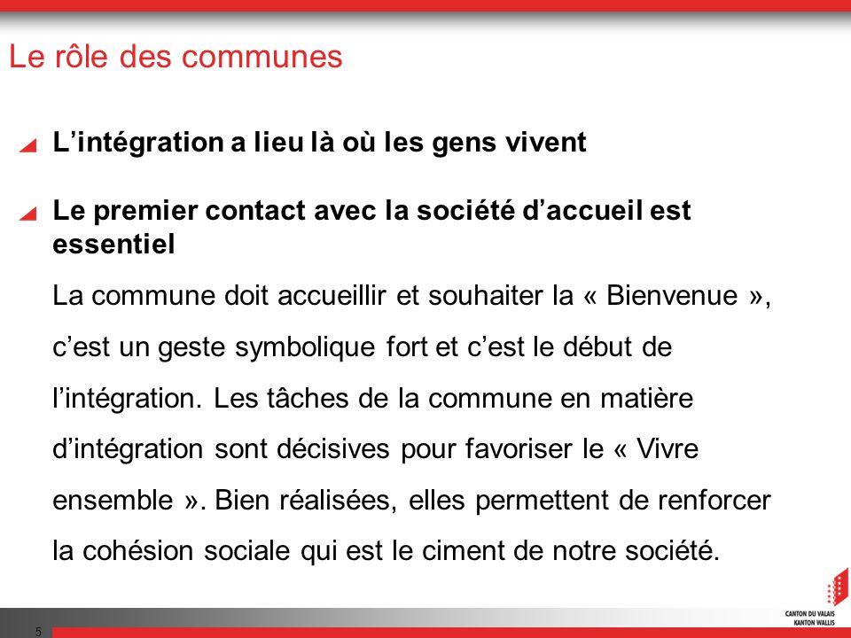 Le rôle des communes 5 Lintégration a lieu là où les gens vivent Le premier contact avec la société daccueil est essentiel La commune doit accueillir