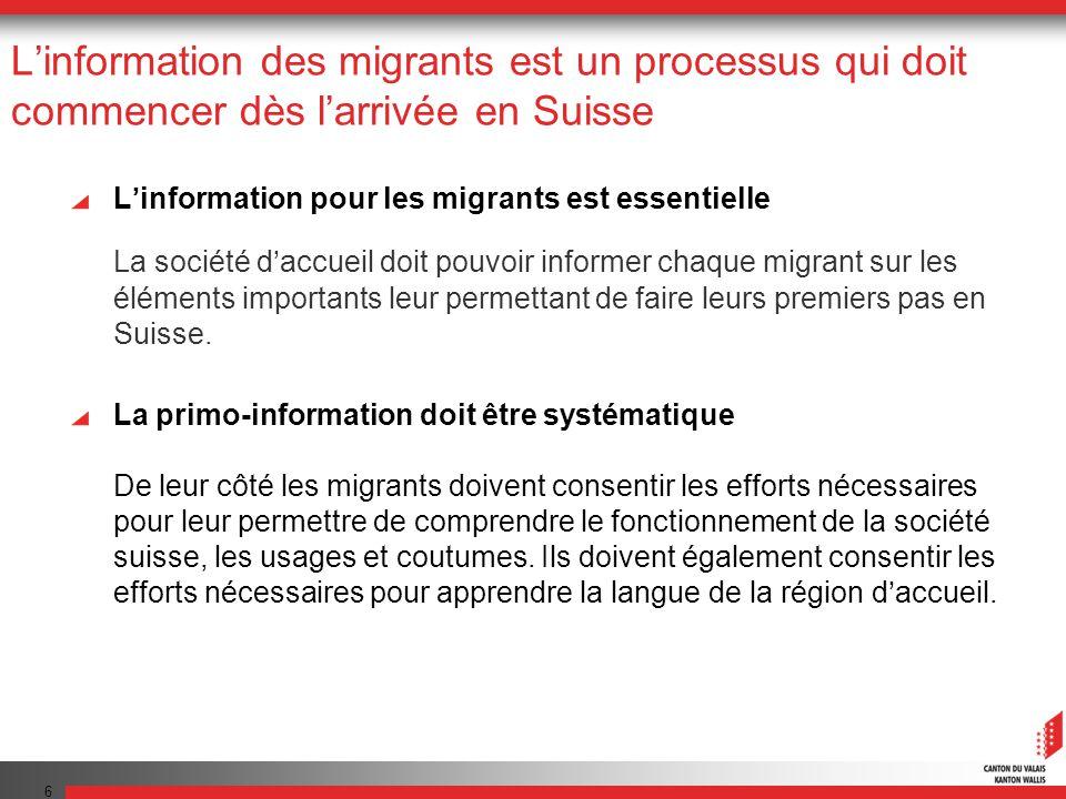 Linformation des migrants est un processus qui doit commencer dès larrivée en Suisse Linformation pour les migrants est essentielle La société daccuei