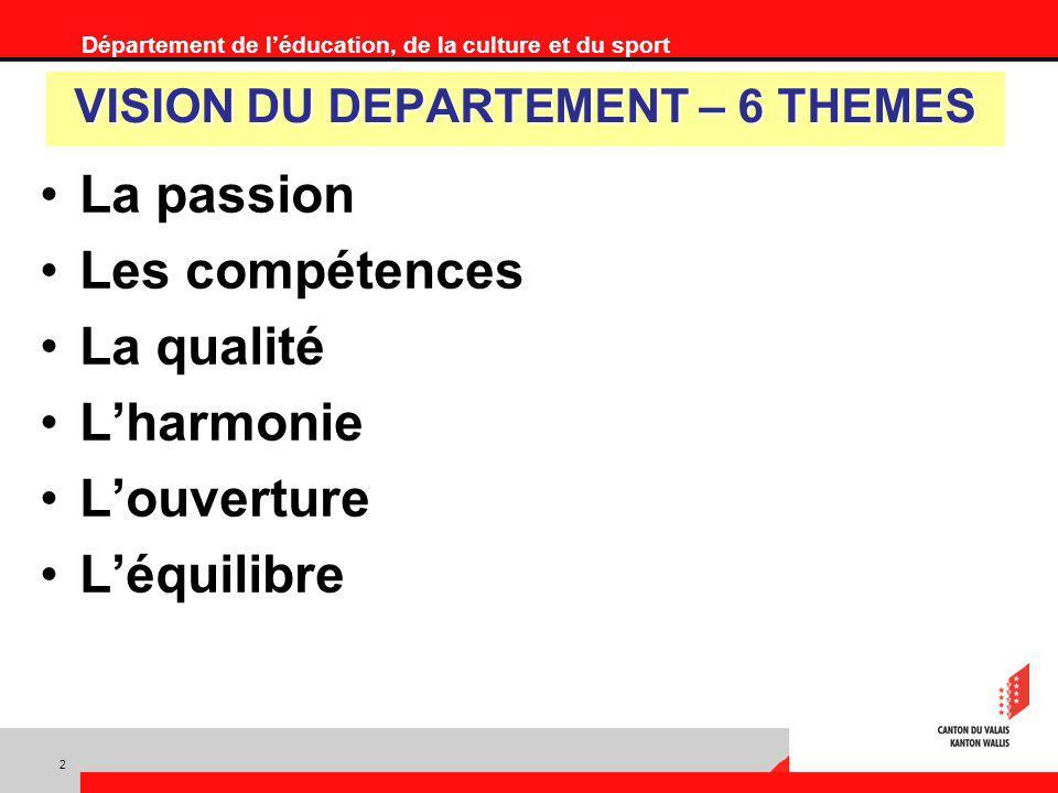 Département de léducation, de la culture et du sport VISION DU DEPARTEMENT – 6 THEMES La passion Les compétences La qualité Lharmonie Louverture Léquilibre 2