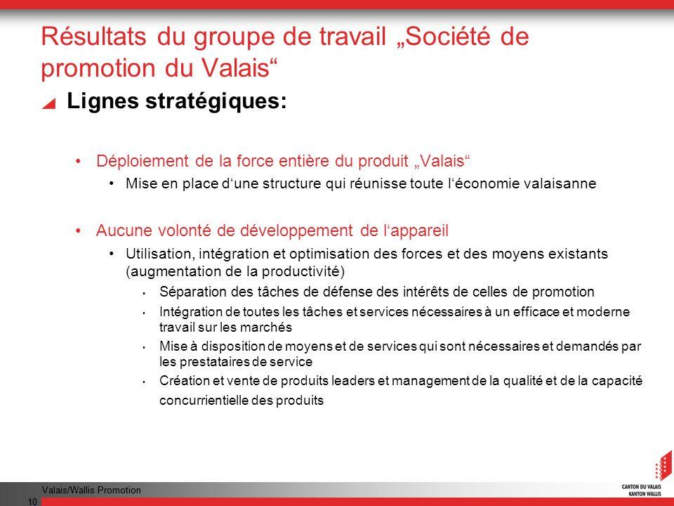 Valais/Wallis Promotion 10 Valais/Wallis Promotion 10 Résultats du groupe de travail Société de promotion du Valais Lignes stratégiques: Déploiement d