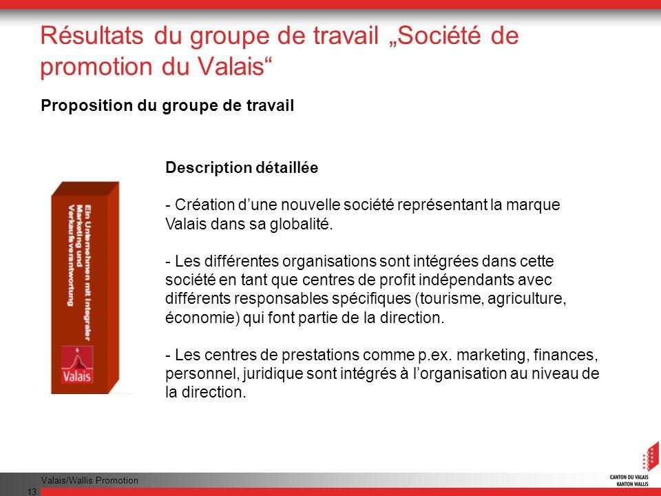 Valais/Wallis Promotion 13 Résultats du groupe de travail Société de promotion du Valais Proposition du groupe de travail Description détaillée - Créa