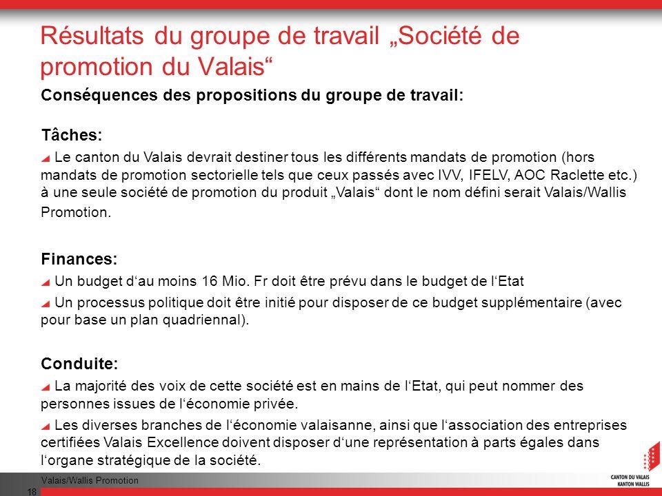 Valais/Wallis Promotion 18 Résultats du groupe de travail Société de promotion du Valais Conséquences des propositions du groupe de travail: Tâches: L