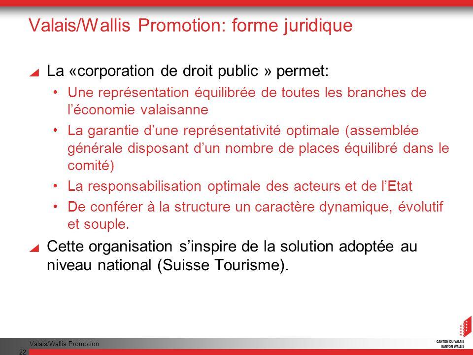 Valais/Wallis Promotion 22 Valais/Wallis Promotion: forme juridique La «corporation de droit public » permet: Une représentation équilibrée de toutes