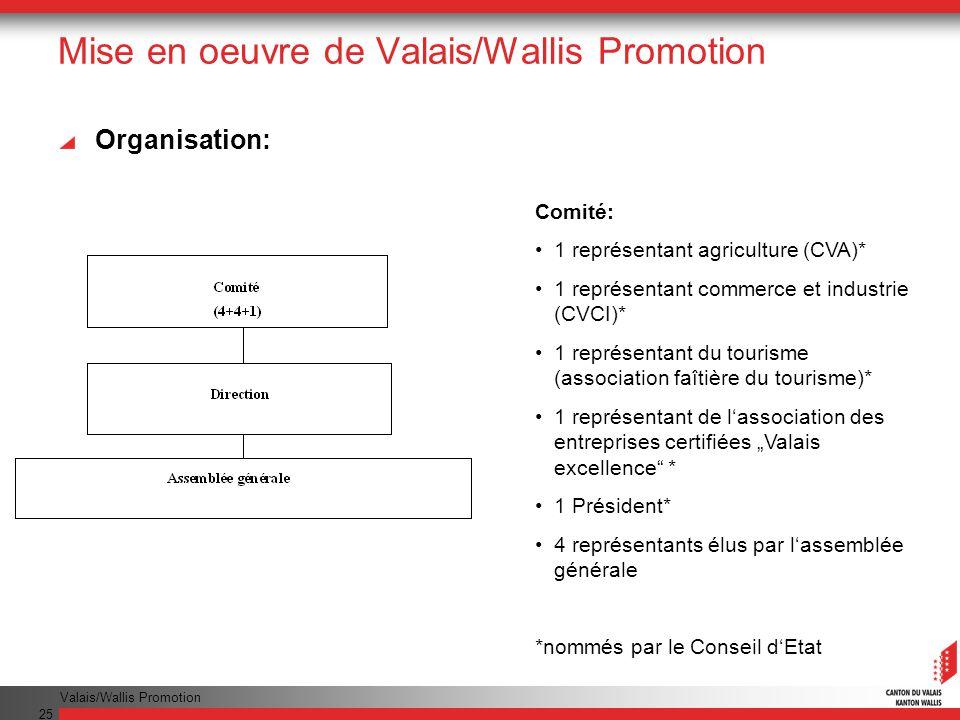 Valais/Wallis Promotion 25 Mise en oeuvre de Valais/Wallis Promotion Organisation: Comité: 1 représentant agriculture (CVA)* 1 représentant commerce e