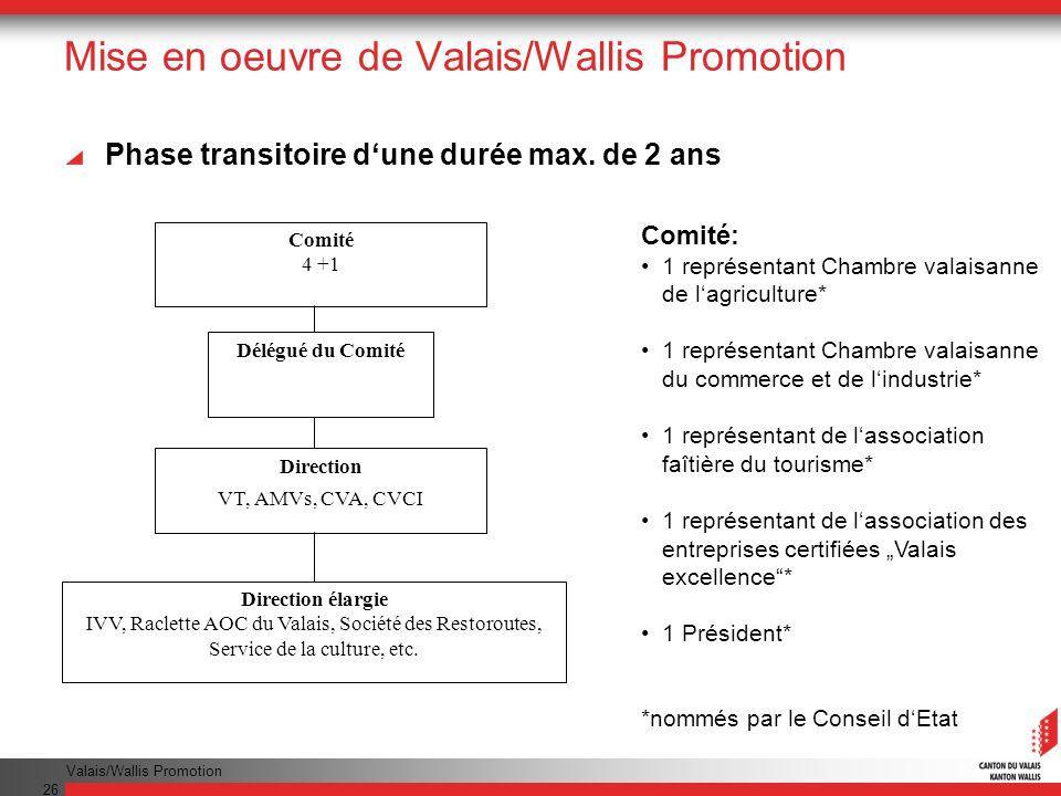 Valais/Wallis Promotion 26 Mise en oeuvre de Valais/Wallis Promotion Phase transitoire dune durée max. de 2 ans Comité: 1 représentant Chambre valaisa