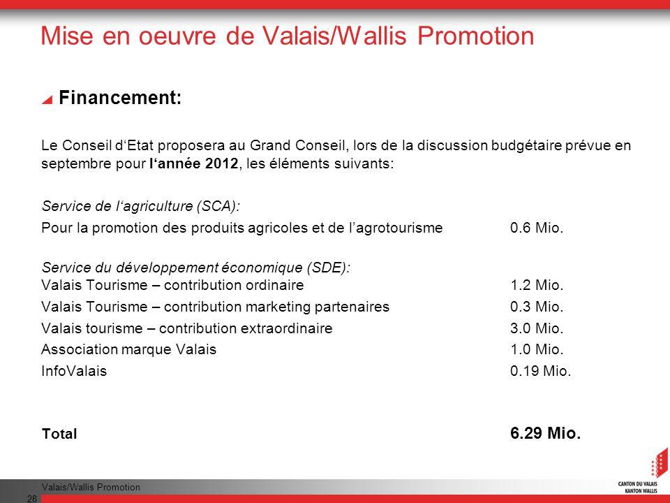 Valais/Wallis Promotion 28 Mise en oeuvre de Valais/Wallis Promotion Financement: Le Conseil dEtat proposera au Grand Conseil, lors de la discussion budgétaire prévue en septembre pour lannée 2012, les éléments suivants: Service de lagriculture (SCA): Pour la promotion des produits agricoles et de lagrotourisme0.6 Mio.