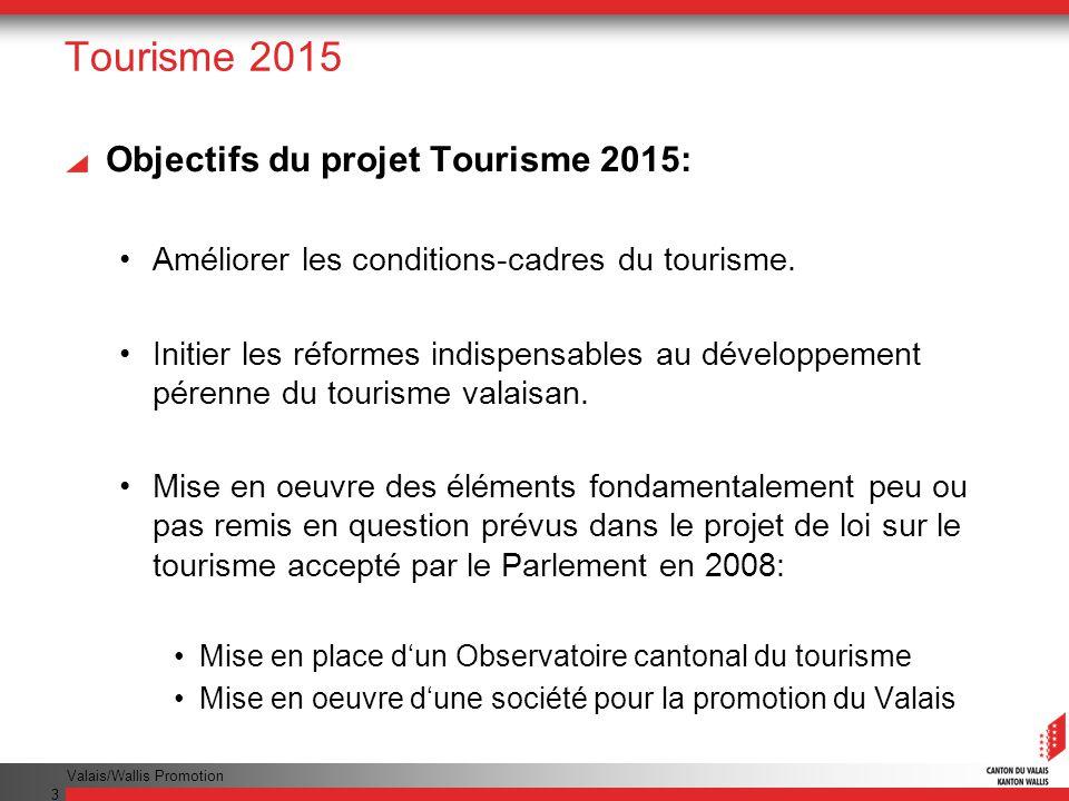 Valais/Wallis Promotion 3 Tourisme 2015 Objectifs du projet Tourisme 2015: Améliorer les conditions-cadres du tourisme. Initier les réformes indispens