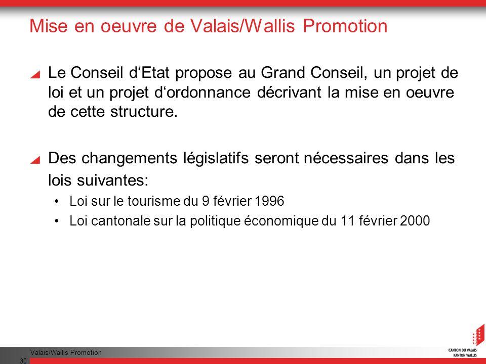 Valais/Wallis Promotion 30 Mise en oeuvre de Valais/Wallis Promotion Le Conseil dEtat propose au Grand Conseil, un projet de loi et un projet dordonnance décrivant la mise en oeuvre de cette structure.