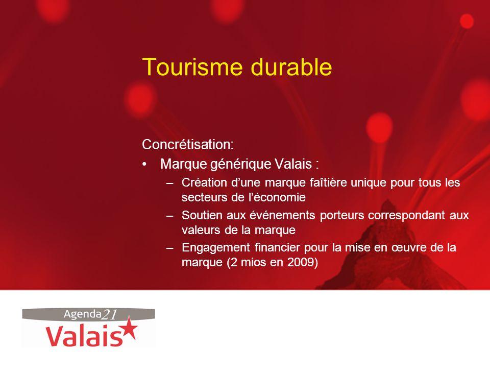 Tourisme durable Concrétisation: Marque générique Valais : –Création dune marque faîtière unique pour tous les secteurs de léconomie –Soutien aux évén
