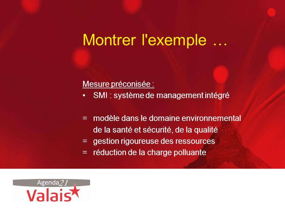 Montrer l'exemple … Mesure préconisée : SMI : système de management intégré =modèle dans le domaine environnemental de la santé et sécurité, de la qua