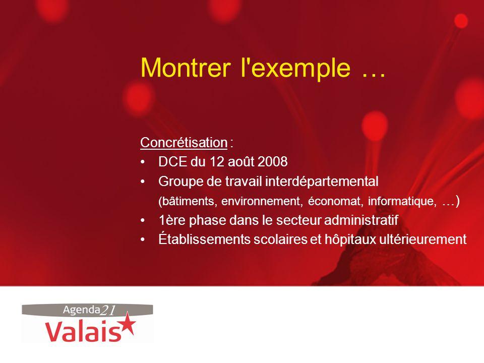 Montrer l exemple … Concrétisation : Inventaire des actions en cours Définition des thèmes prioritaires Listes d actions Application à l ensemble de l administration Ex.