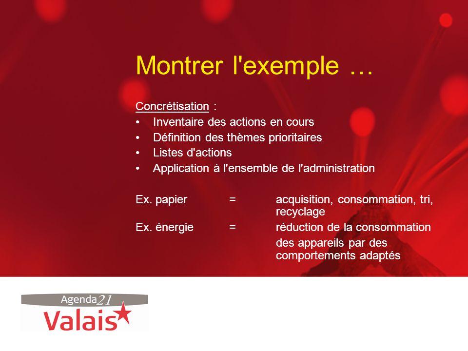 Montrer l'exemple … Concrétisation : Inventaire des actions en cours Définition des thèmes prioritaires Listes d'actions Application à l'ensemble de l