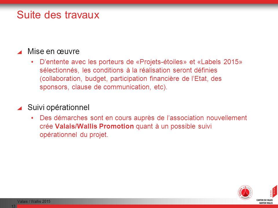 Valais / Wallis 2015 13 Suite des travaux Mise en œuvre Dentente avec les porteurs de «Projets-étoiles» et «Labels 2015» sélectionnés, les conditions à la réalisation seront définies (collaboration, budget, participation financière de lEtat, des sponsors, clause de communication, etc).