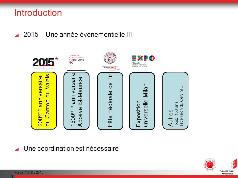 Valais / Wallis 2015 3 Introduction 2015 – Une année événementielle !!.
