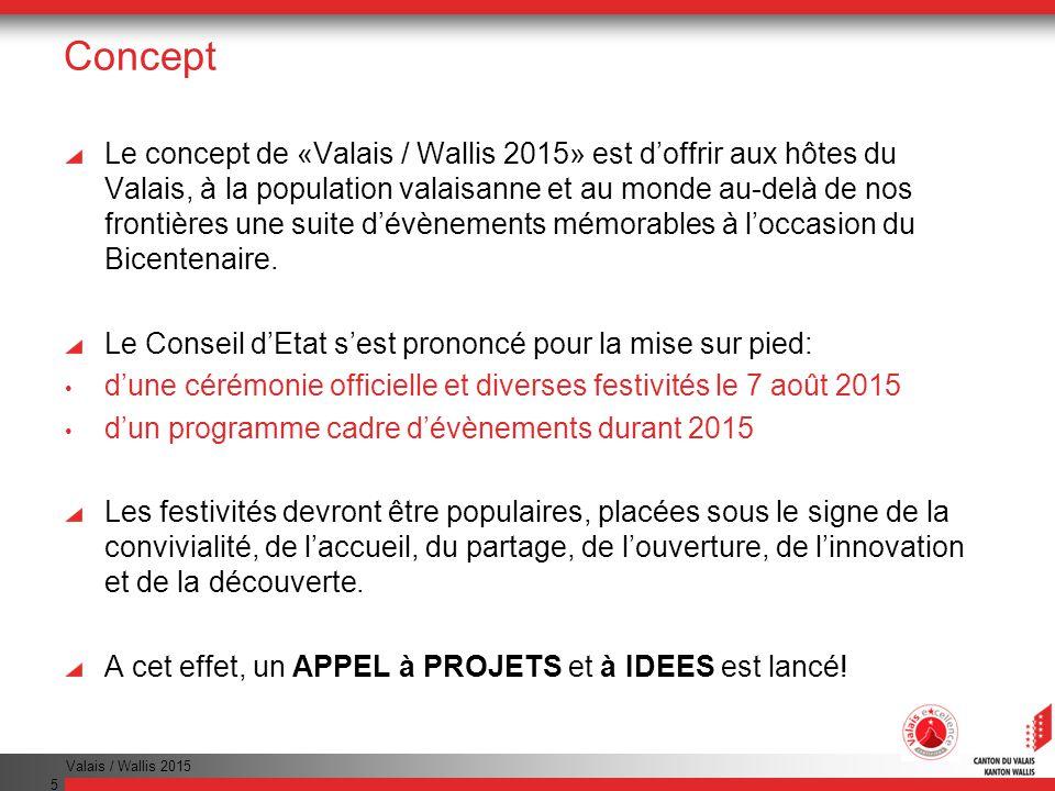 Valais / Wallis 2015 5 Concept Le concept de «Valais / Wallis 2015» est doffrir aux hôtes du Valais, à la population valaisanne et au monde au-delà de nos frontières une suite dévènements mémorables à loccasion du Bicentenaire.