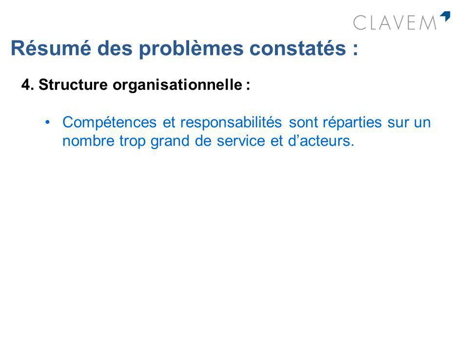Résumé des problèmes constatés : 4. Structure organisationnelle : Compétences et responsabilités sont réparties sur un nombre trop grand de service et