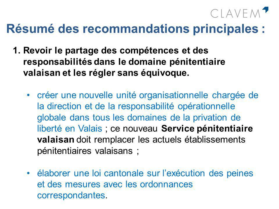 Résumé des recommandations principales : 1.Revoir le partage des compétences et des responsabilités dans le domaine pénitentiaire valaisan et les régl