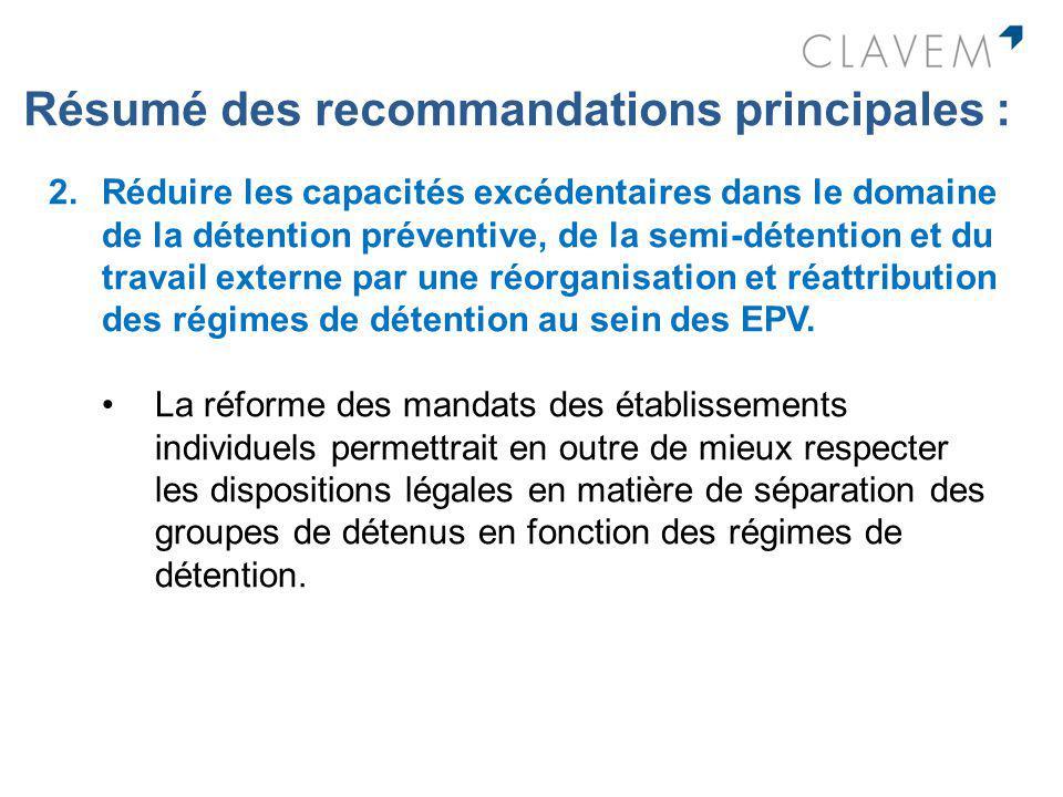 Résumé des recommandations principales : 2.Réduire les capacités excédentaires dans le domaine de la détention préventive, de la semi-détention et du