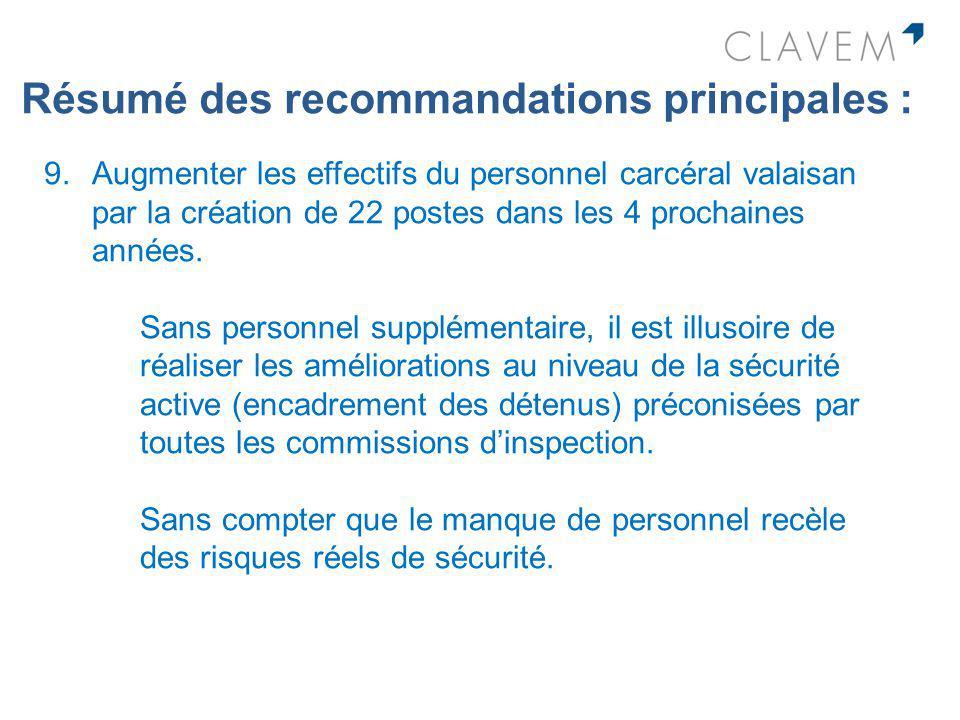 Résumé des recommandations principales : 9.Augmenter les effectifs du personnel carcéral valaisan par la création de 22 postes dans les 4 prochaines a