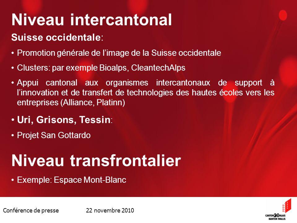 Conférence de presse 22 novembre 2010 20 Niveau intercantonal Suisse occidentale: Promotion générale de limage de la Suisse occidentale Clusters: par