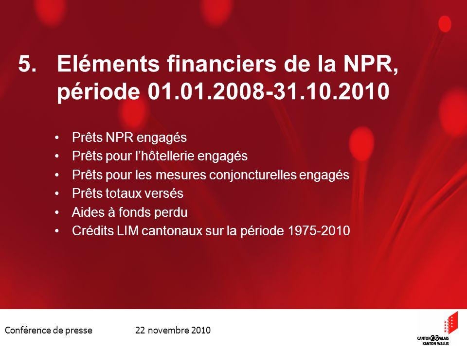 Conférence de presse 22 novembre 2010 23 5.Eléments financiers de la NPR, période 01.01.2008-31.10.2010 Prêts NPR engagés Prêts pour lhôtellerie engag