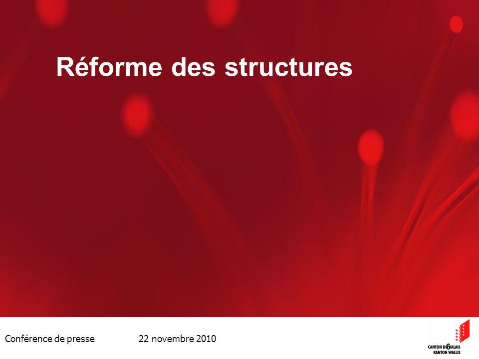 Conférence de presse 22 novembre 2010 17 Niveau cantonal, axe daction 3 Institutions et réformes institutionnelles Réorganisation du système des acteurs du développement régional Niveau cantonal, axe daction 4 Formation (Encouragement à lentreprenariat) Projet Ecole-Economie –Exemple: Apprendre à entreprendre