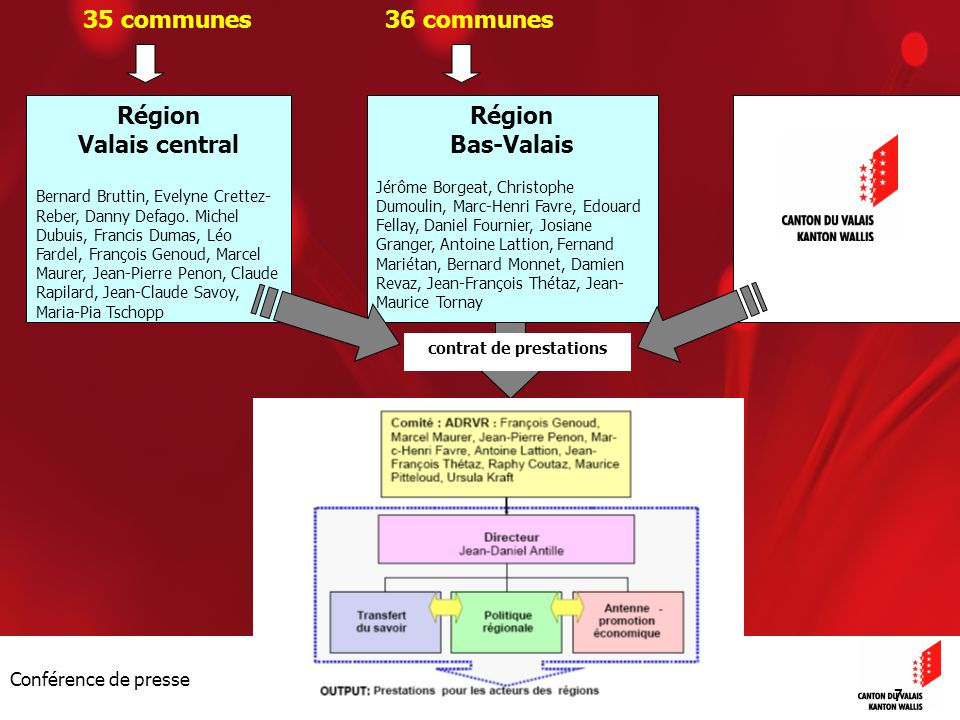 Conférence de presse 22 novembre 2010 28 Aides à fonds perdu par région en CHF, période 01.01.2008-31.10.2010
