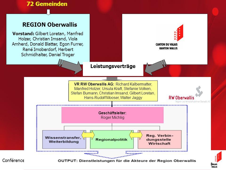 Conférence de presse 22 novembre 2010 9 Processus de traitement dossiers NPR Porteur de projet RWO AG / ADRVR Décision CE Service du développement économique