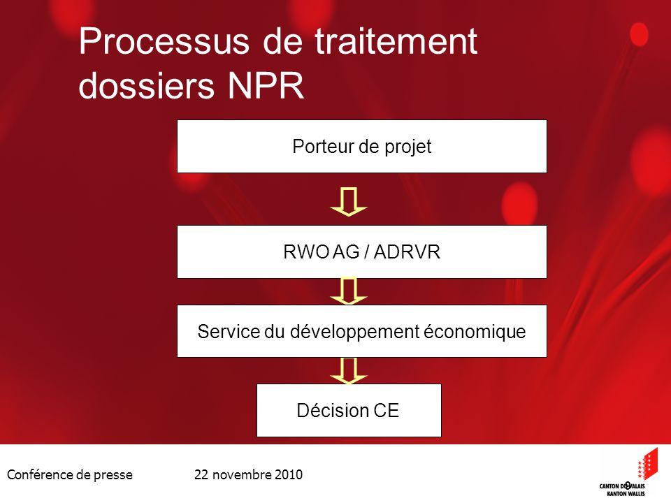 Conférence de presse 22 novembre 2010 9 Processus de traitement dossiers NPR Porteur de projet RWO AG / ADRVR Décision CE Service du développement éco