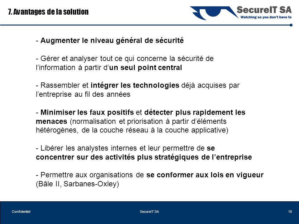 10ConfidentielSecureIT SA 7. Avantages de la solution - Augmenter le niveau général de sécurité - Gérer et analyser tout ce qui concerne la sécurité d