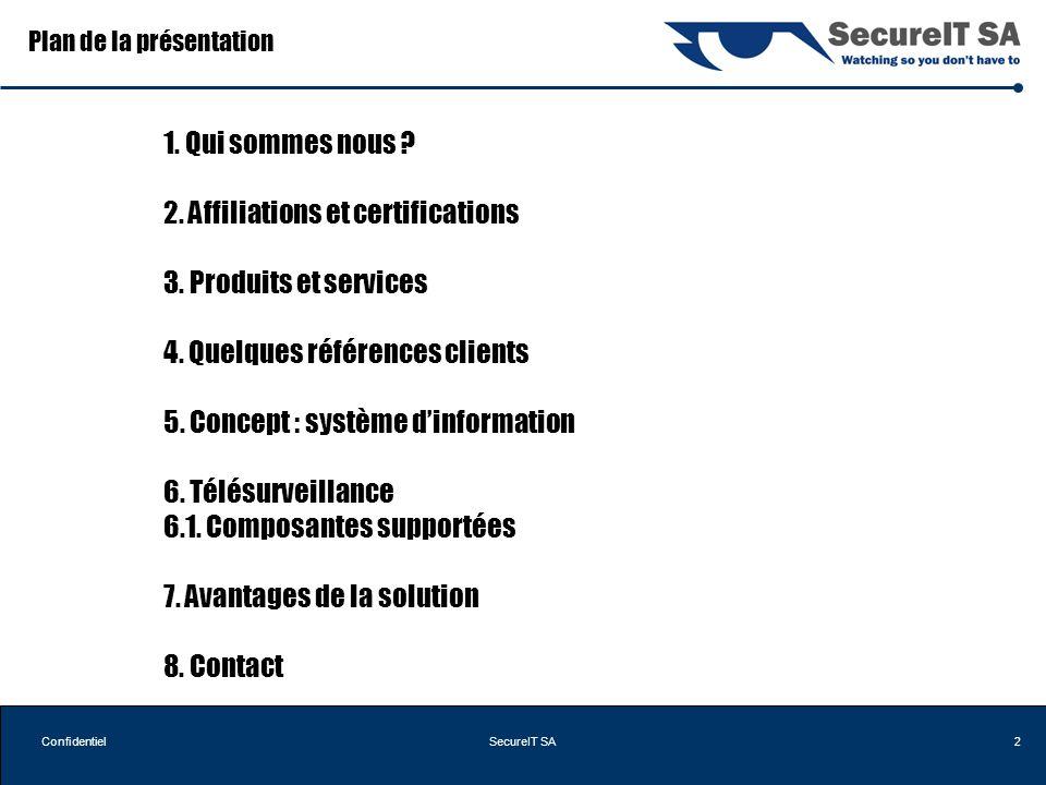 2ConfidentielSecureIT SA Plan de la présentation 1.