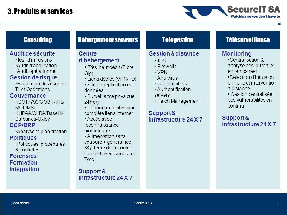 5ConfidentielSecureIT SA Audit de sécurité Test dintrusions Audit dapplication Audit opérationnel Gestion de risque Évaluation des risques TI et Opéra