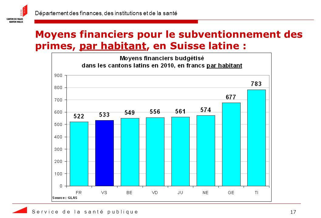 Département des finances, des institutions et de la santé S e r v i c e d e l a s a n t é p u b l i q u e 17 Moyens financiers pour le subventionnement des primes, par habitant, en Suisse latine :