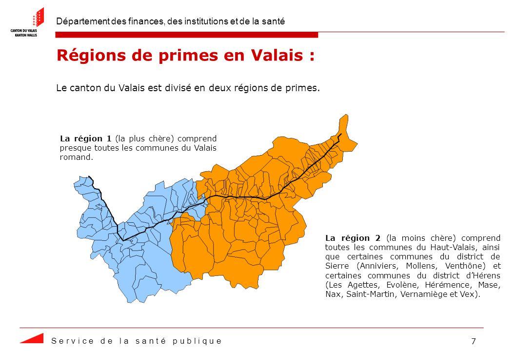 Département des finances, des institutions et de la santé S e r v i c e d e l a s a n t é p u b l i q u e 7 Régions de primes en Valais : Le canton du Valais est divisé en deux régions de primes.