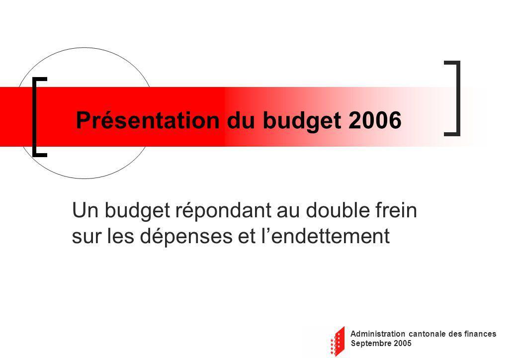 Administration des finances Budget 2006 APERCU GENERAL
