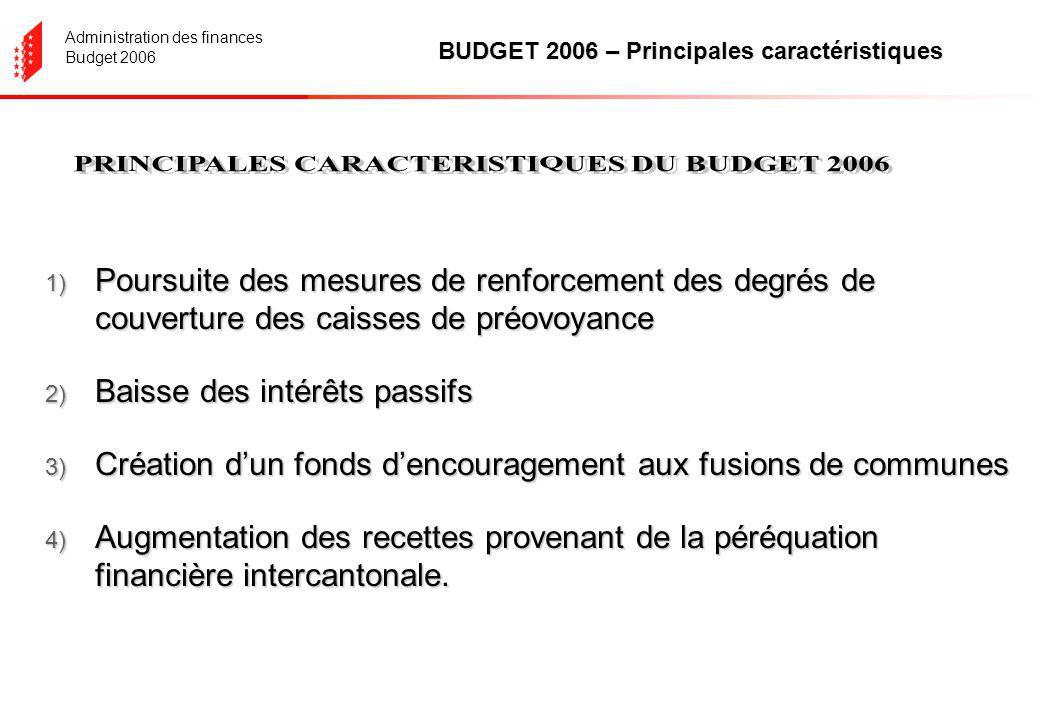 Administration des finances Budget 2006 Le compte de fonctionnement Les dépenses