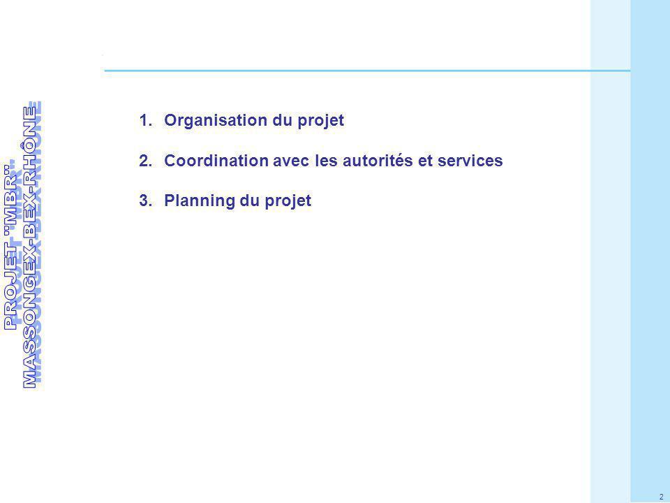 2 1.Organisation du projet 2.Coordination avec les autorités et services 3.Planning du projet