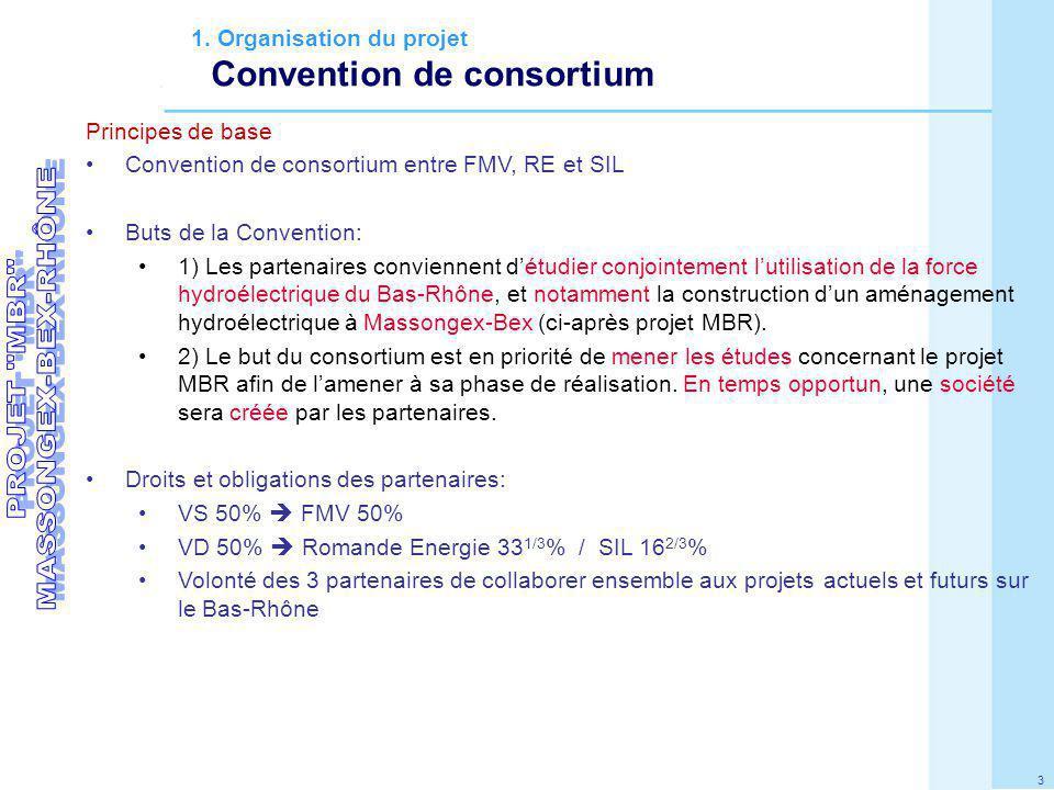 3 Principes de base Convention de consortium entre FMV, RE et SIL Buts de la Convention: 1) Les partenaires conviennent détudier conjointement lutilisation de la force hydroélectrique du Bas-Rhône, et notamment la construction dun aménagement hydroélectrique à Massongex-Bex (ci-après projet MBR).