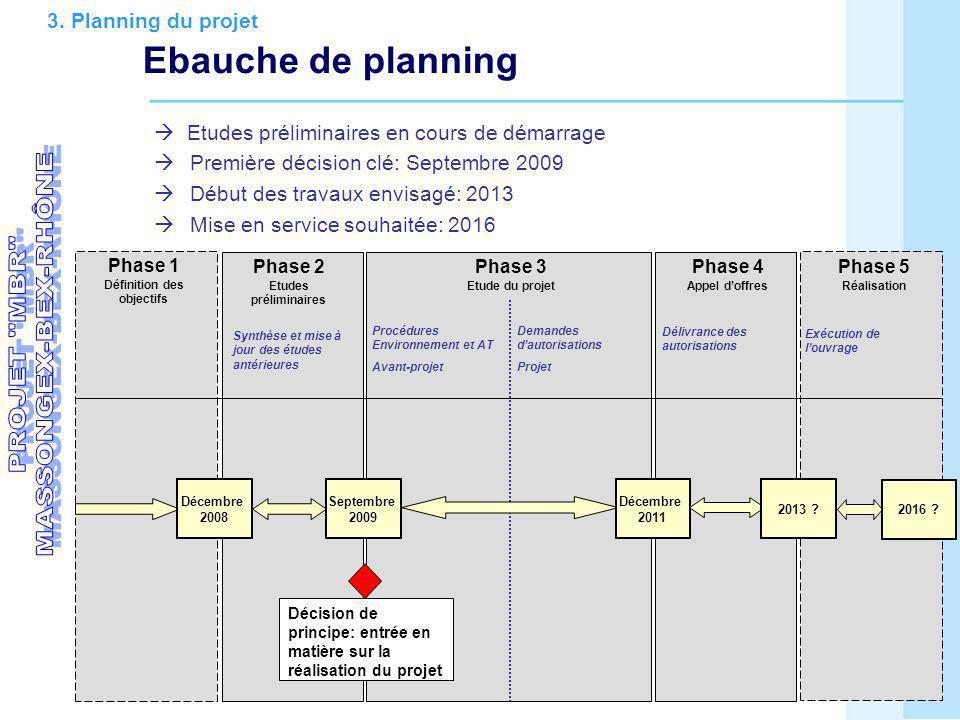 6 3. Planning du projet Ebauche de planning Phase 2 Etudes préliminaires Synthèse et mise à jour des études antérieures Procédures Environnement et AT