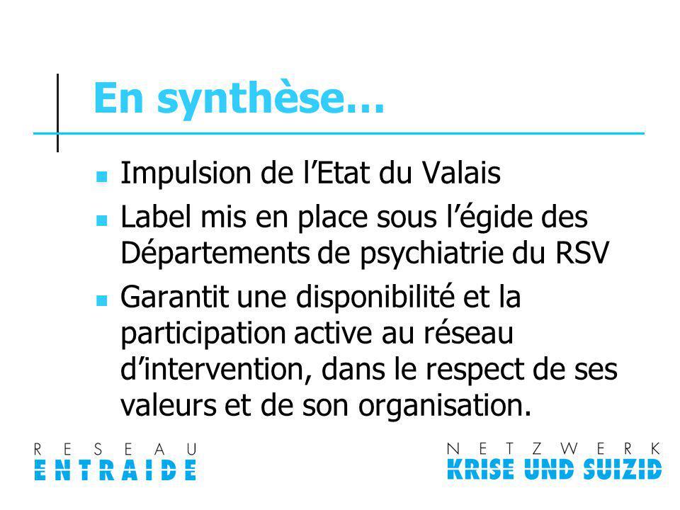 En synthèse… Impulsion de lEtat du Valais Label mis en place sous légide des Départements de psychiatrie du RSV Garantit une disponibilité et la parti