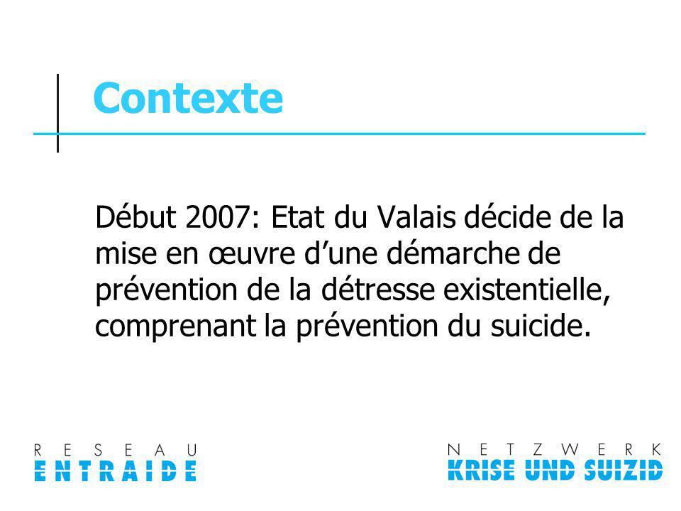 Contexte Début 2007: Etat du Valais décide de la mise en œuvre dune démarche de prévention de la détresse existentielle, comprenant la prévention du s