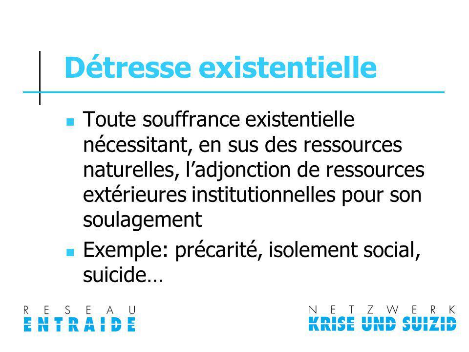 Détresse existentielle Toute souffrance existentielle nécessitant, en sus des ressources naturelles, ladjonction de ressources extérieures institution