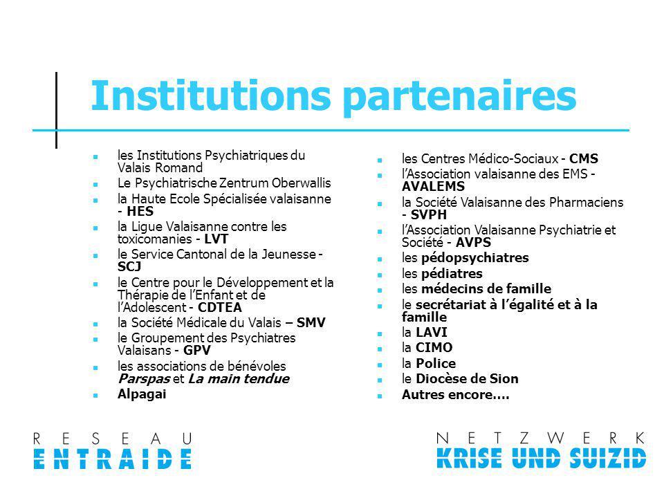 Institutions partenaires les Institutions Psychiatriques du Valais Romand Le Psychiatrische Zentrum Oberwallis la Haute Ecole Spécialisée valaisanne -
