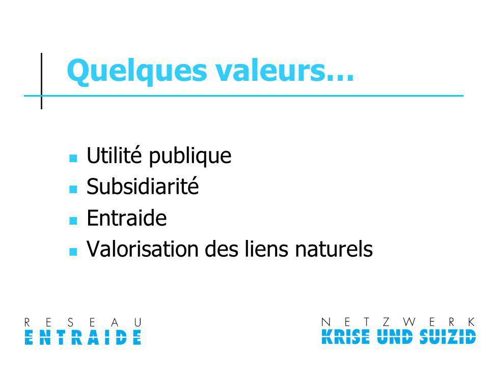 Quelques valeurs… Utilité publique Subsidiarité Entraide Valorisation des liens naturels
